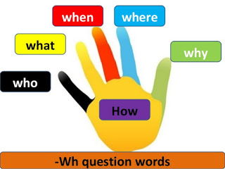 Penggunaan question words dengan –ever